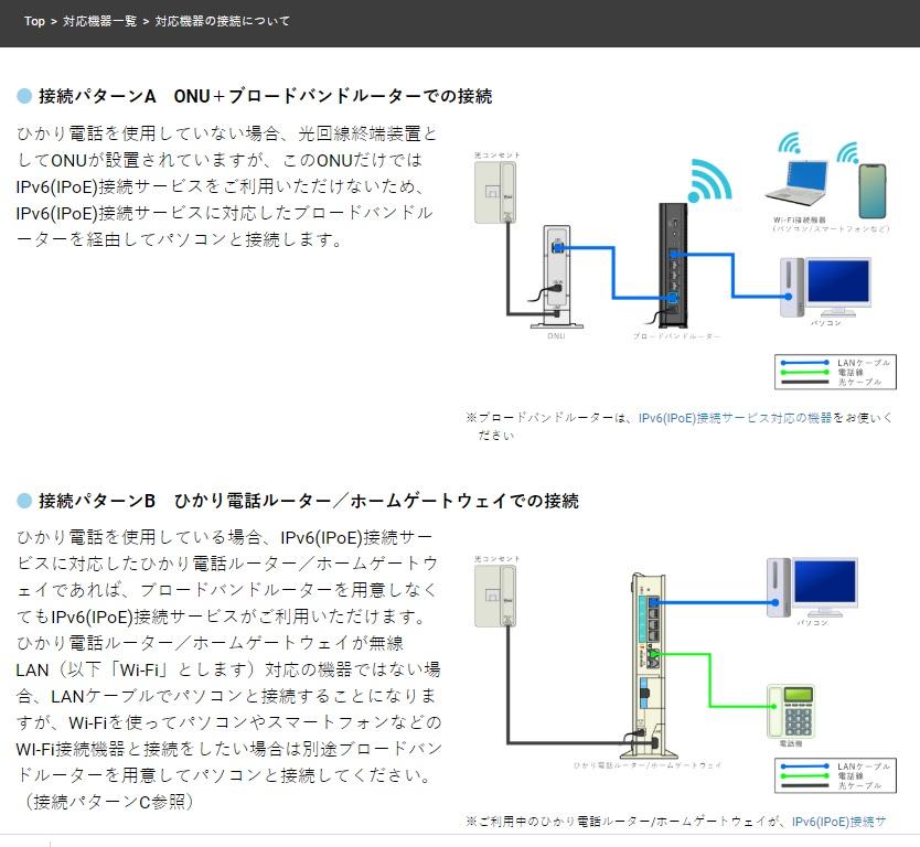 DTI光のデメリット、配線が難しい