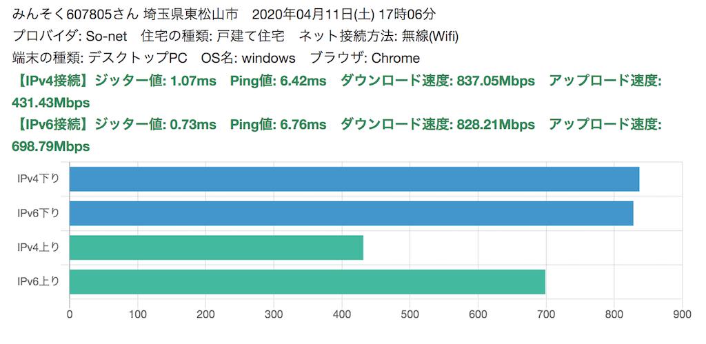 nuro光速度の画像