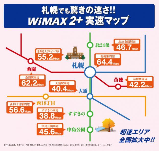 北海道札幌エリアエリアの通信速度