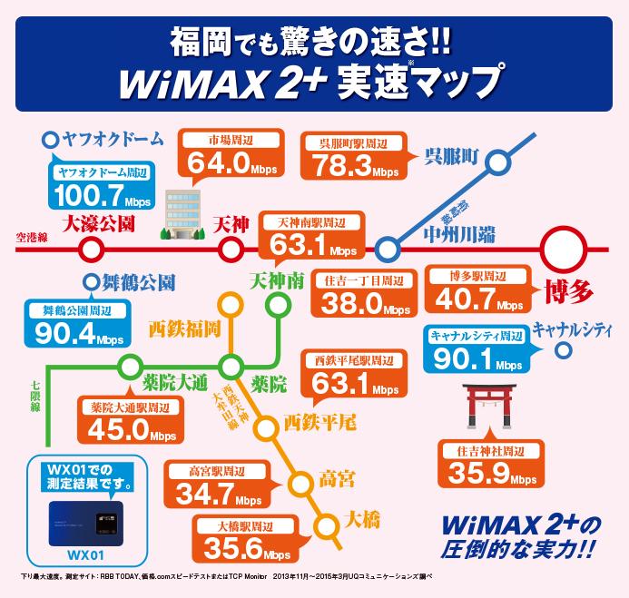 福岡エリアの通信速度